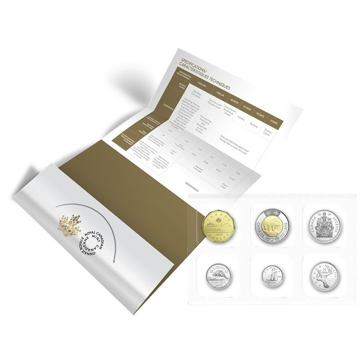2018 Uncirculated Classic Coin Set Canada